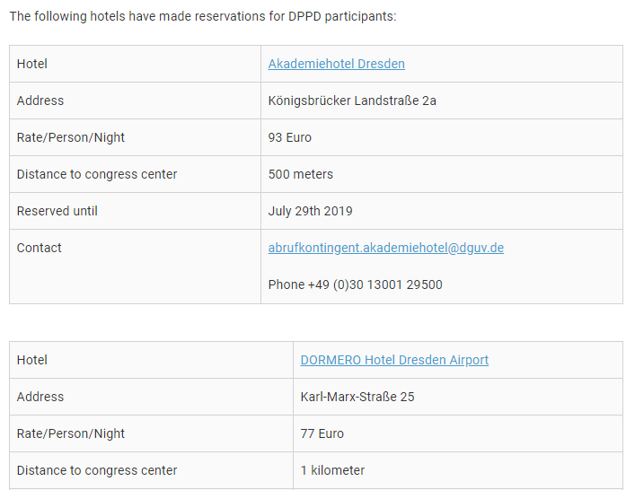 Hotelauswahl DPPD-Konferenz